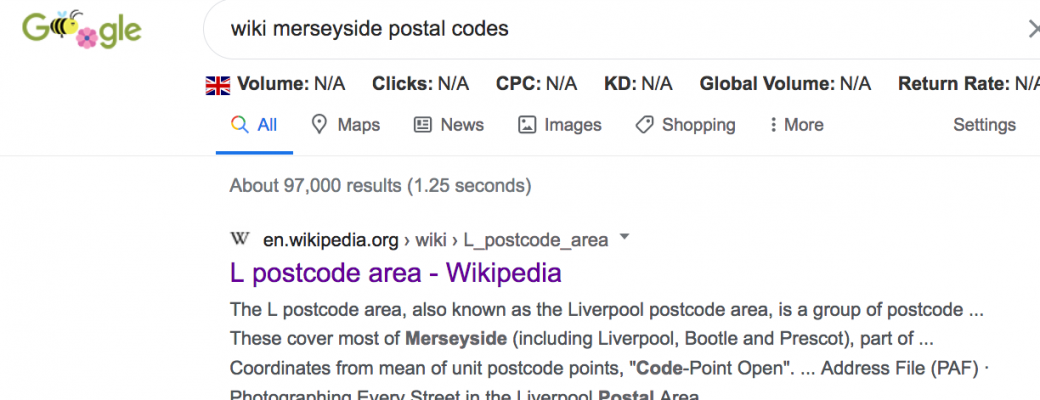 Geographic Research For Local SEO